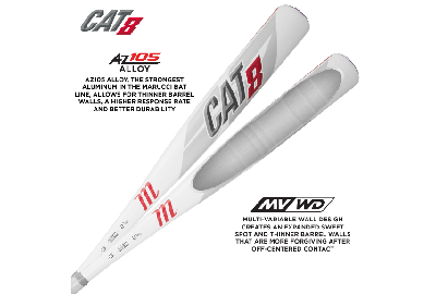 Marucci Cat 7 vs Marucci Cat 8 What is The Difference